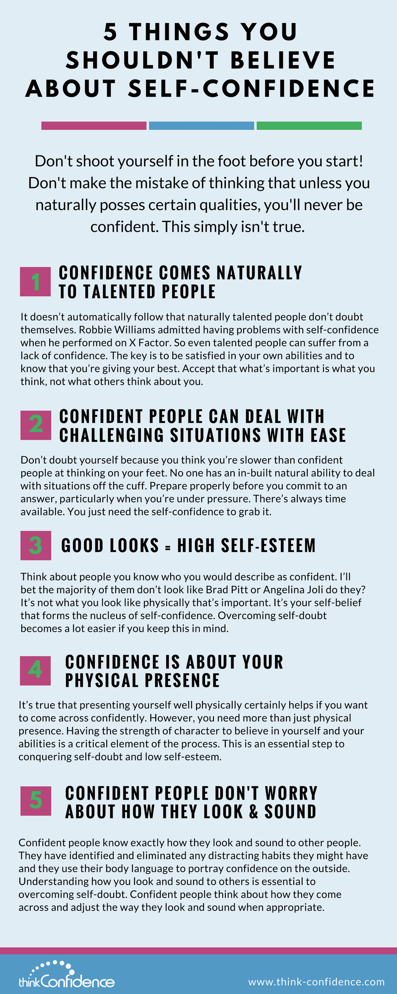 self-confidence self-doubt