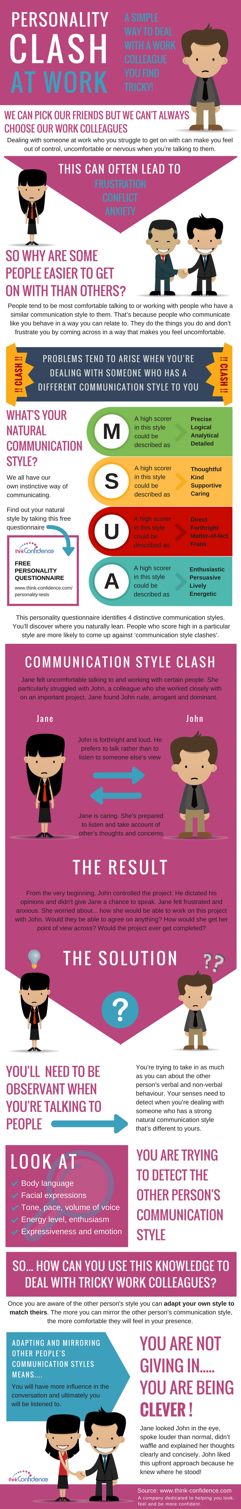 Personality Clash - How To Communicate With Confidence - Infographic
