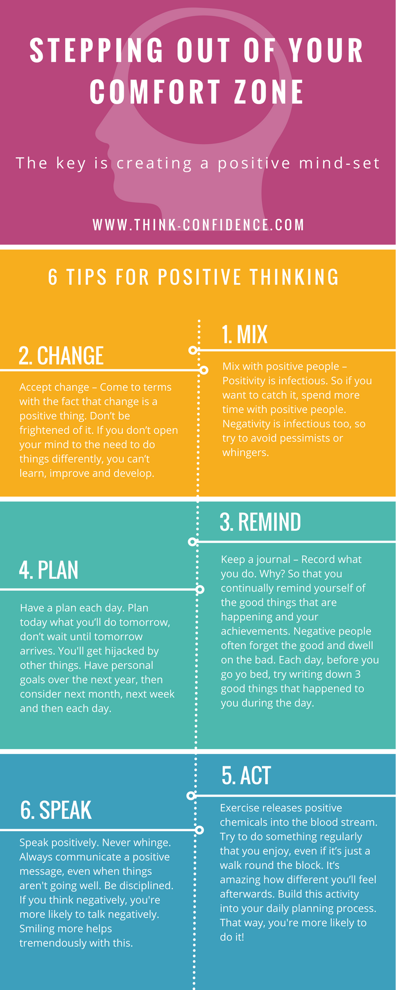 Stepping out of your comfort zone - infographic